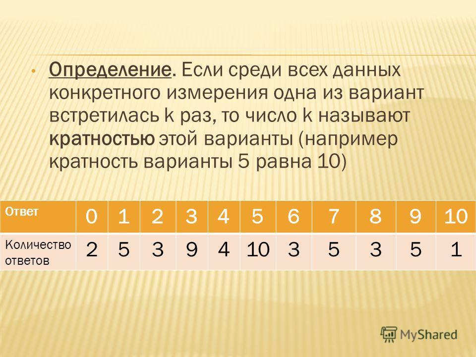 Определение. Если среди всех данных конкретного измерения одна из вариант встретилась k раз, то число k называют кратностью этой варианты (например кратность варианты 5 равна 10) Ответ 012345678910 Количество ответов 253941035351