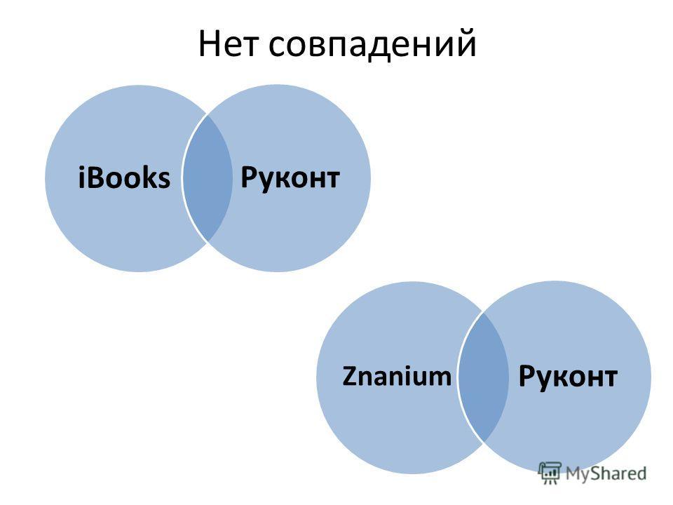 Нет совпадений iBooksРуконт Znanium Руконт