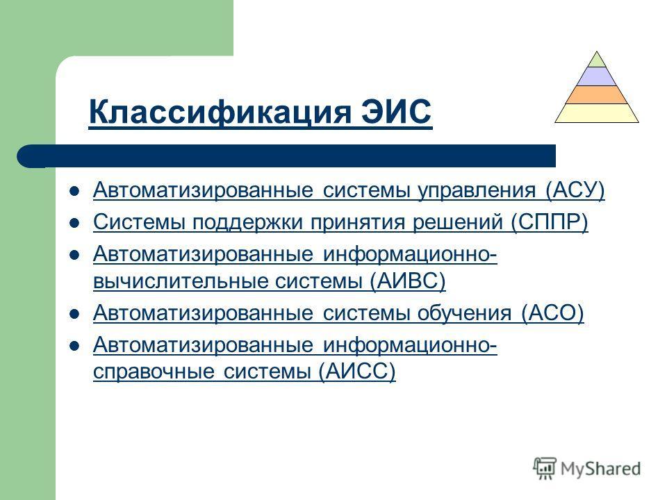 Классификация ЭИС Автоматизированные системы управления (АСУ) Системы поддержки принятия решений (СППР) Автоматизированные информационно- вычислительные системы (АИВС) Автоматизированные информационно- вычислительные системы (АИВС) Автоматизированные