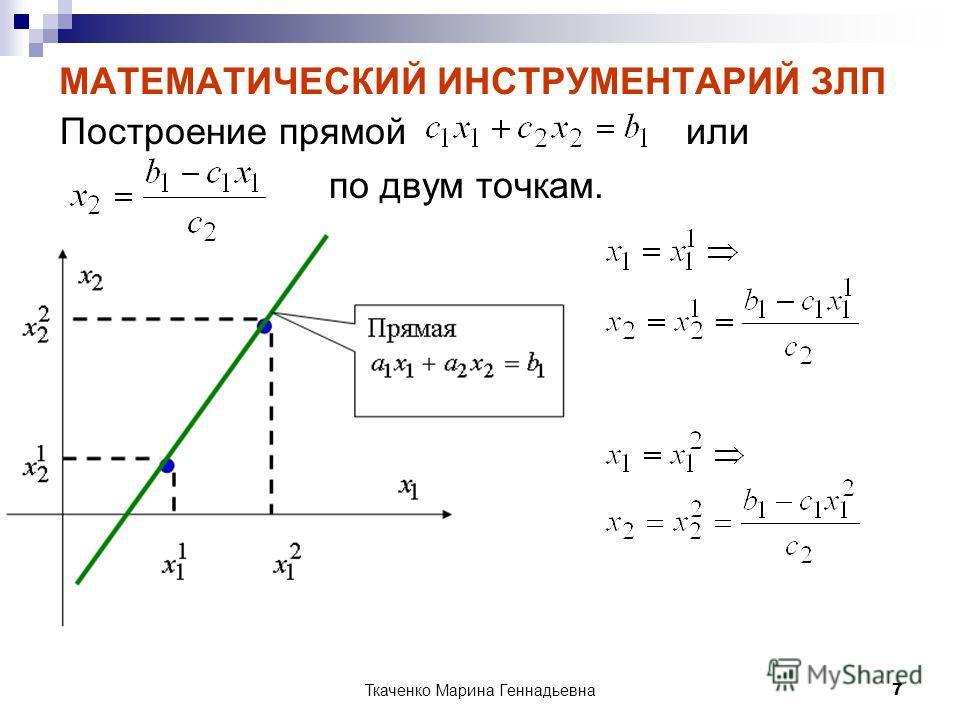 Ткаченко Марина Геннадьевна 7 МАТЕМАТИЧЕСКИЙ ИНСТРУМЕНТАРИЙ ЗЛП Построение прямой или по двум точкам.