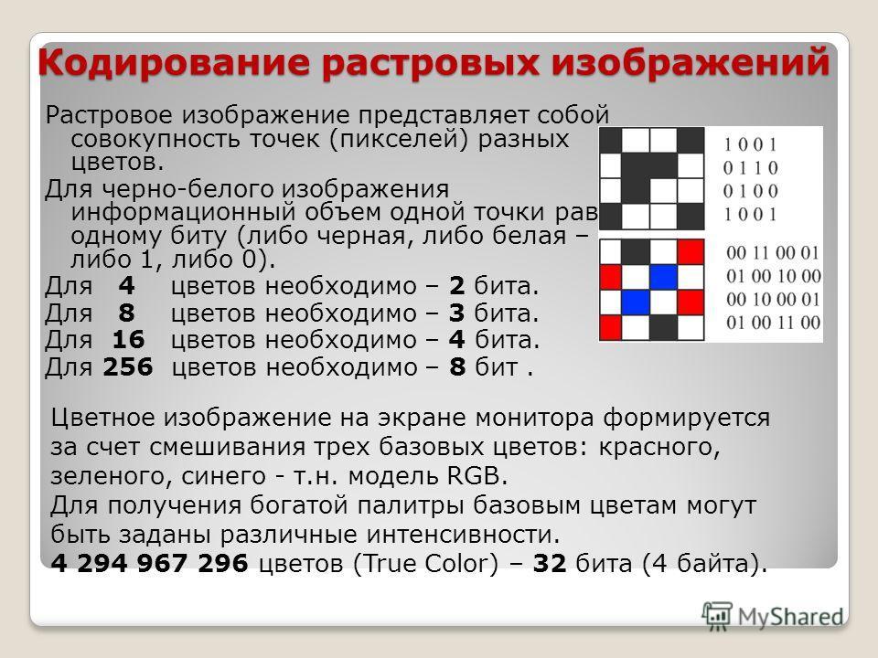 Кодирование растровых изображений Растровое изображение представляет собой совокупность точек (пикселей) разных цветов. Для черно-белого изображения информационный объем одной точки равен одному биту (либо черная, либо белая – либо 1, либо 0). Для 4