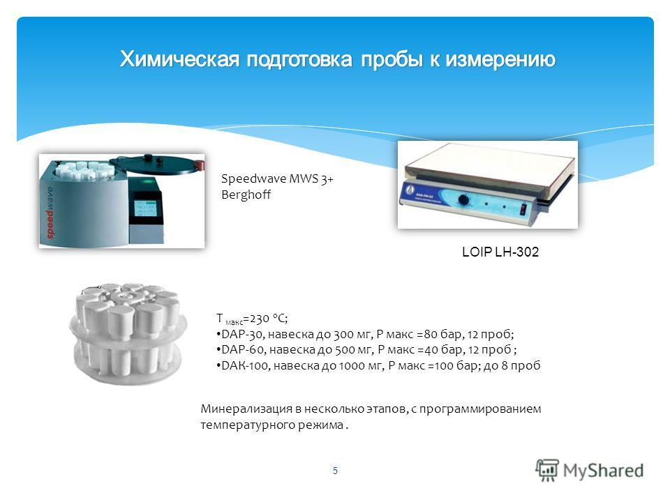 5 Speedwave MWS 3+ Berghoff LOIP LH-302 T макс =230 о С; DAP-30, навеска до 300 мг, P макс =80 бар, 12 проб; DAP-60, навеска до 500 мг, P макс =40 бар, 12 проб ; DAК-100, навеска до 1000 мг, P макс =100 бар; до 8 проб Минерализация в несколько этапов