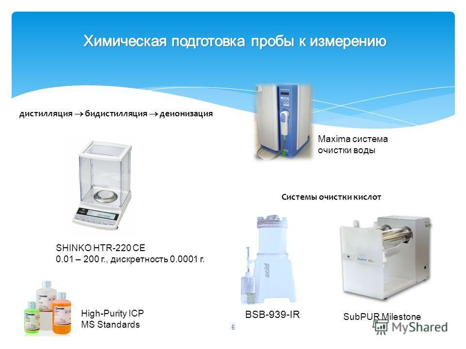 6 SHINKO HTR-220 CE 0.01 – 200 г., дискретность 0.0001 г. High-Purity ICP MS Standards Maxima система очистки воды дистилляция бидистилляция деионизация Системы очистки кислот SubPUR Milestone BSB-939-IR
