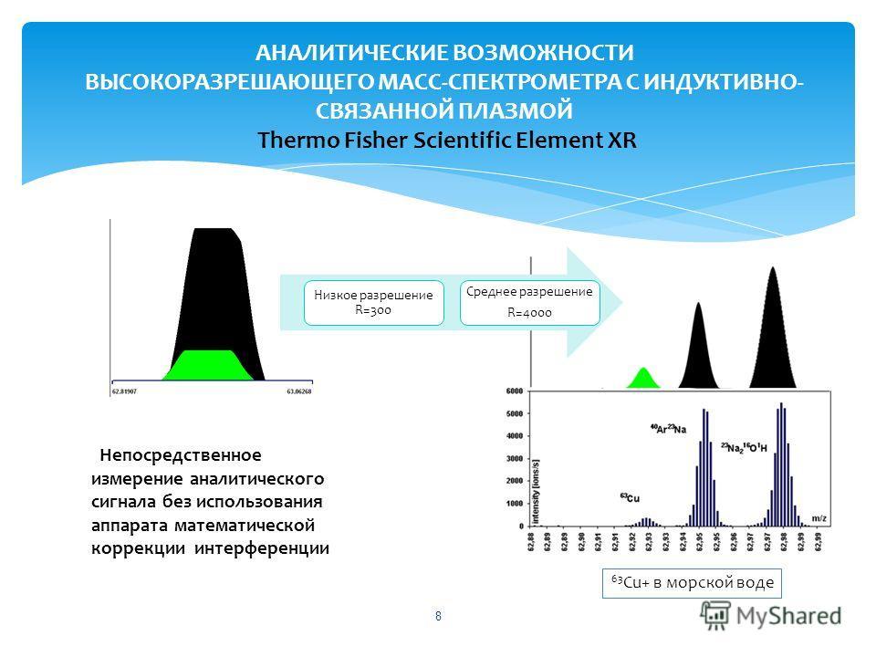 8 АНАЛИТИЧЕСКИЕ ВОЗМОЖНОСТИ ВЫСОКОРАЗРЕШАЮЩЕГО МАСС-СПЕКТРОМЕТРА С ИНДУКТИВНО- СВЯЗАННОЙ ПЛАЗМОЙ Thermo Fisher Scientific Element XR Непосредственное измерение аналитического сигнала без использования аппарата математической коррекции интерференции 6