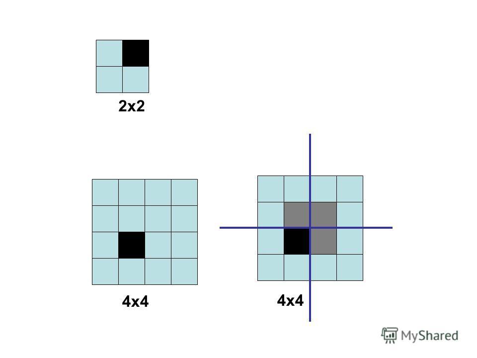2х2 4х4
