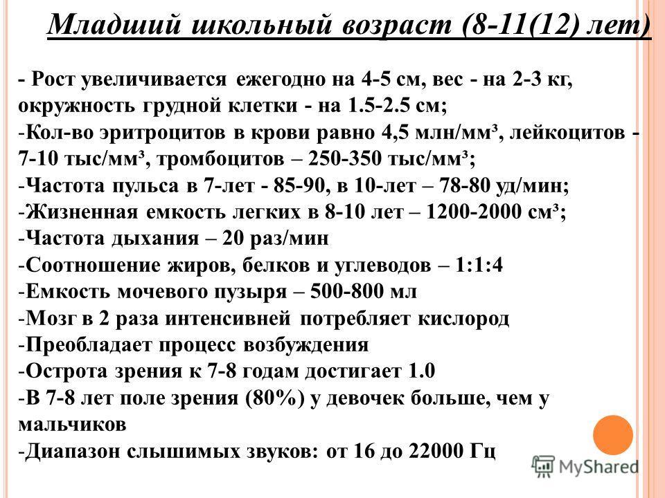 Младший школьный возраст (8-11(12) лет) - Рост увеличивается ежегодно на 4-5 см, вес - на 2-3 кг, окружность грудной клетки - на 1.5-2.5 см; -Кол-во эритроцитов в крови равно 4,5 млн/мм³, лейкоцитов - 7-10 тыс/мм³, тромбоцитов – 250-350 тыс/мм³; -Час