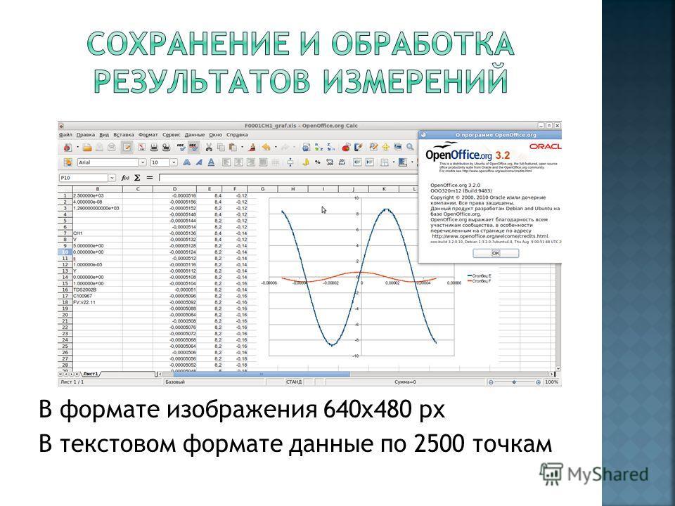 В формате изображения 640x480 px В текстовом формате данные по 2500 точкам