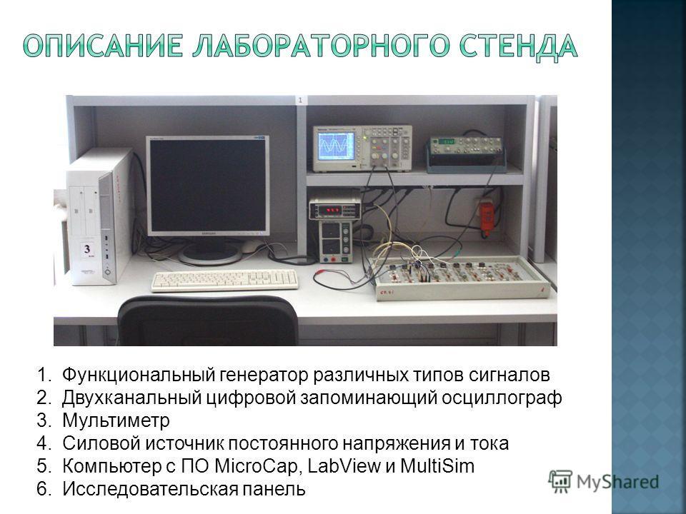 1.Функциональный генератор различных типов сигналов 2.Двухканальный цифровой запоминающий осциллограф 3.Мультиметр 4.Силовой источник постоянного напряжения и тока 5.Компьютер с ПО MicroCap, LabView и MultiSim 6.Исследовательская панель