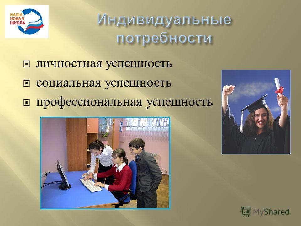 личностная успешность социальная успешность профессиональная успешность