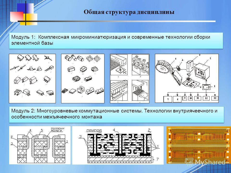 Общая структура дисциплины Модуль 1: Комплексная микроминиатюризация и современные технологии сборки элементной базы Модуль 2: Многоуровневые коммутационные системы. Технологии внутриячеечного и особенности межъячеечного монтажа