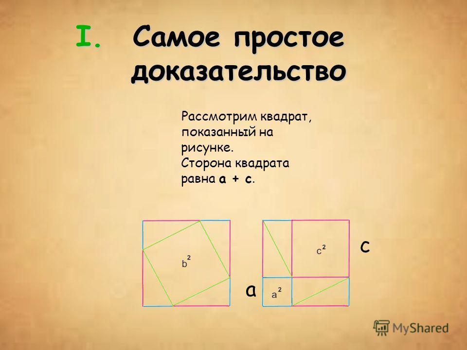 I.Самое простое доказательство Рассмотрим квадрат, показанный на рисунке. Сторона квадрата равна a + c. c a