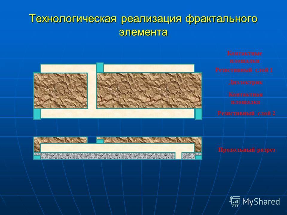 Технологическая реализация фрактального элемента Резистивный слой 1 Контактные площадки Диэлектрик Резистивный слой 2 Контактная площадка Продольный разрез