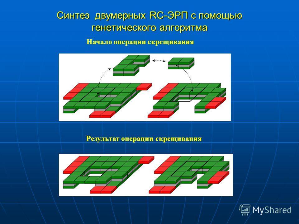 Синтез двумерных RC-ЭРП с помощью генетического алгоритма Начало операции скрещивания Результат операции скрещивания