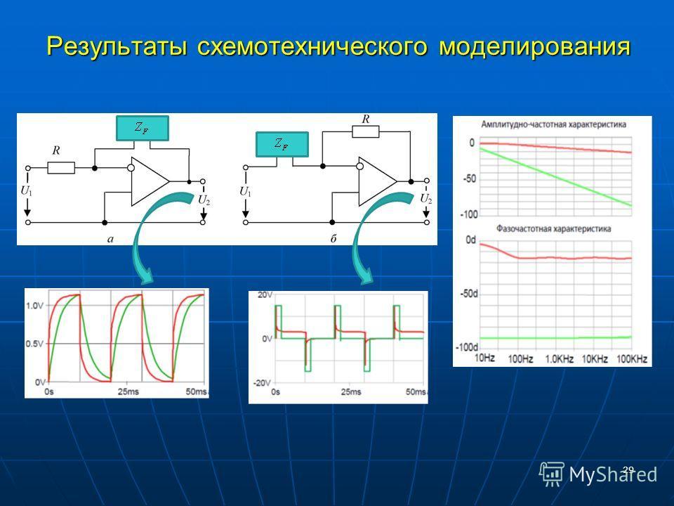 Результаты схемотехнического моделирования 29