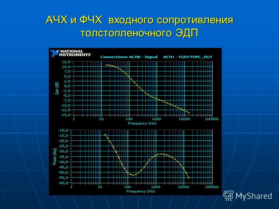 АЧХ и ФЧХ входного сопротивления толстопленочного ЭДП