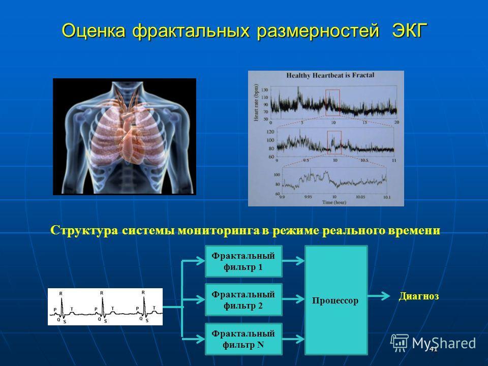Оценка фрактальных размерностей ЭКГ 41 Фрактальный фильтр 1 Фрактальный фильтр 2 Фрактальный фильтр N Процессор Диагноз Структура системы мониторинга в режиме реального времени