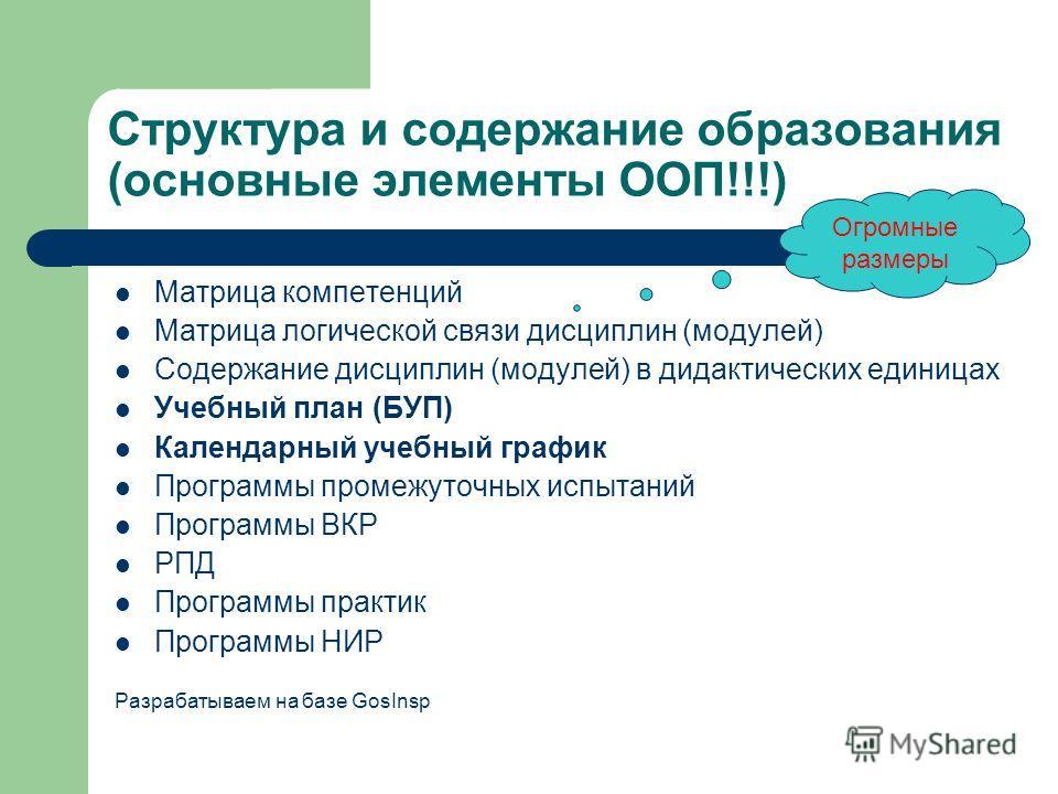 Структура и содержание образования (основные элементы ООП!!!) Матрица компетенций Матрица логической связи дисциплин (модулей) Содержание дисциплин (модулей) в дидактических единицах Учебный план (БУП) Календарный учебный график Программы промежуточн
