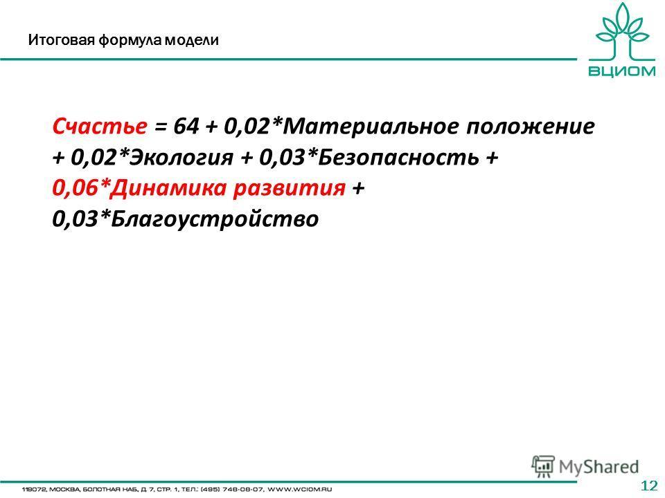 12 Итоговая формула модели Счастье = 64 + 0,02*Материальное положение + 0,02*Экология + 0,03*Безопасность + 0,06*Динамика развития + 0,03*Благоустройство