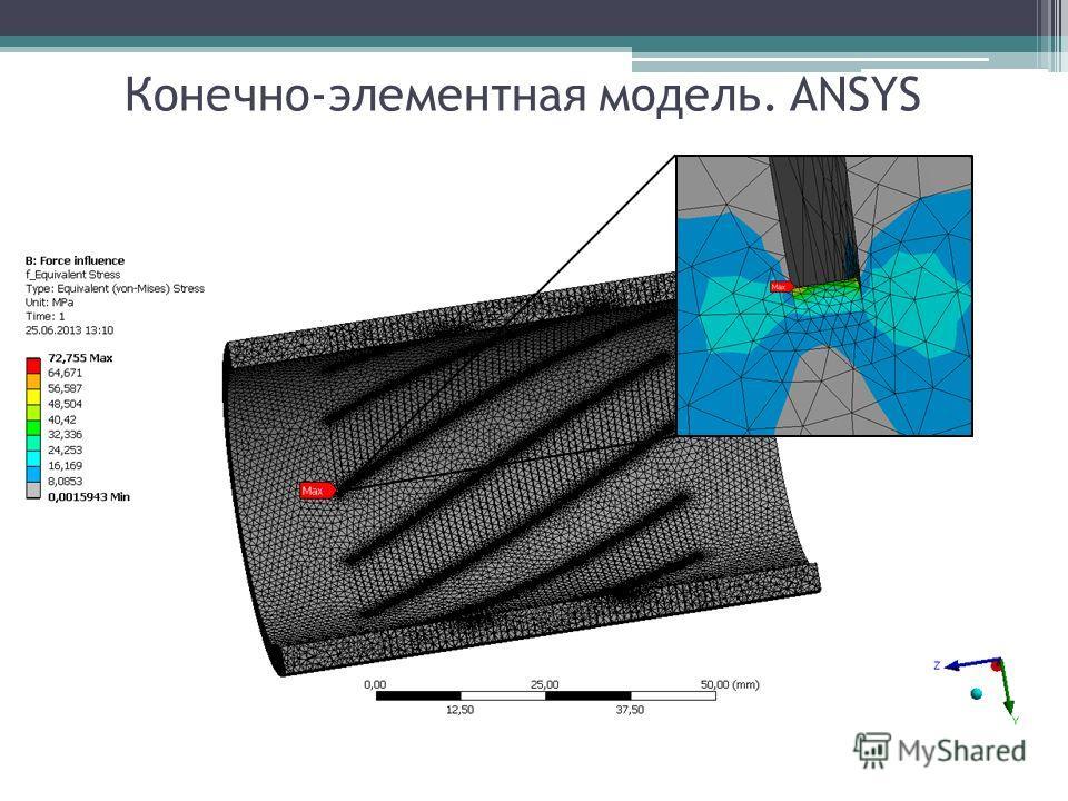 Конечно-элементная модель. ANSYS