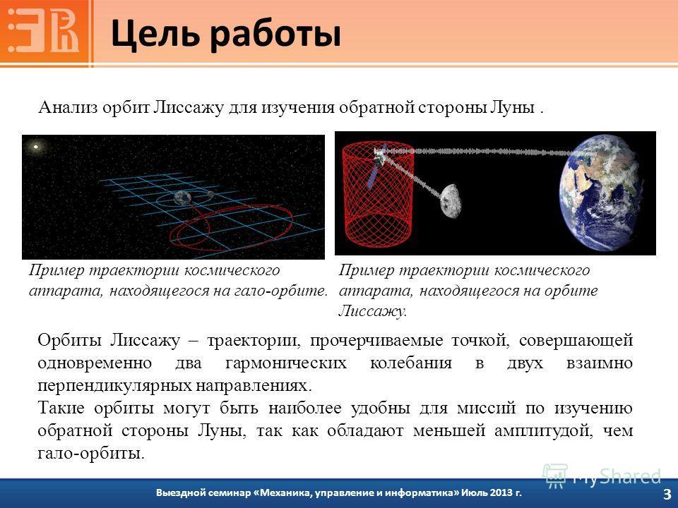 Цель работы 3 Выездной семинар «Механика, управление и информатика» Июль 2013 г. Орбиты Лиссажу – траектории, прочерчиваемые точкой, совершающей одновременно два гармонических колебания в двух взаимно перпендикулярных направлениях. Такие орбиты могут