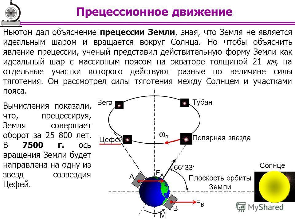 Ньютон дал объяснение прецессии Земли, зная, что Земля не является идеальным шаром и вращается вокруг Солнца. Но чтобы объяснить явление прецессии, ученый представил действительную форму Земли как идеальный шар с массивным поясом на экваторе толщиной