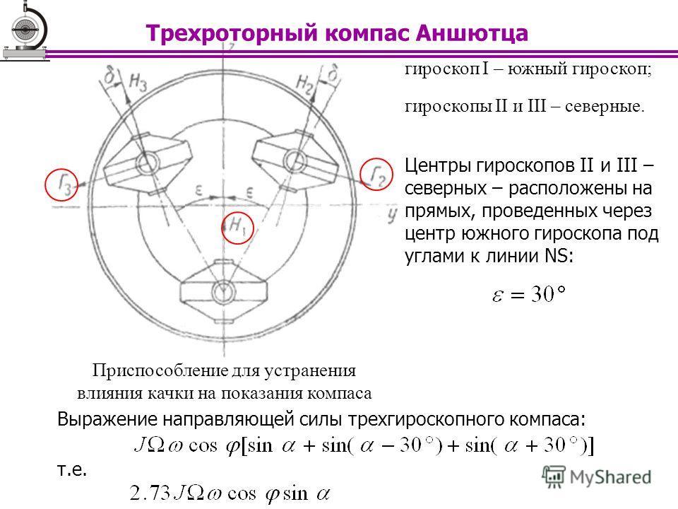 гироскоп I – южный гироскоп; Выражение направляющей силы трехгироскопного компаса: т.е. Центры гироскопов II и III – северных – расположены на прямых, проведенных через центр южного гироскопа под углами к линии NS: Приспособление для устранения влиян