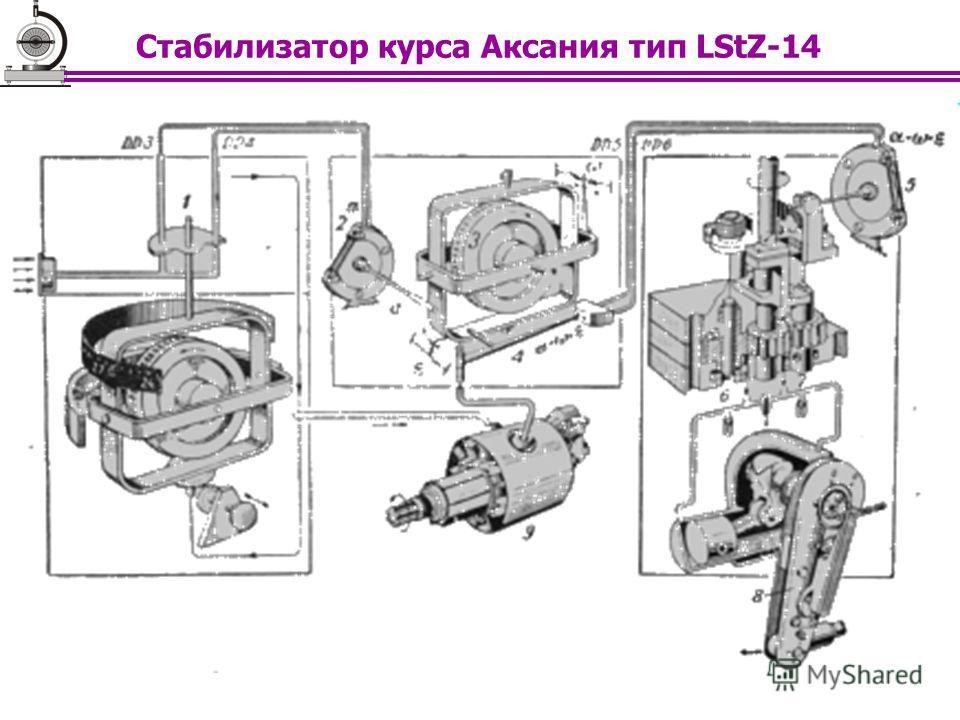 Стабилизатор курса Аксания тип LStZ-14