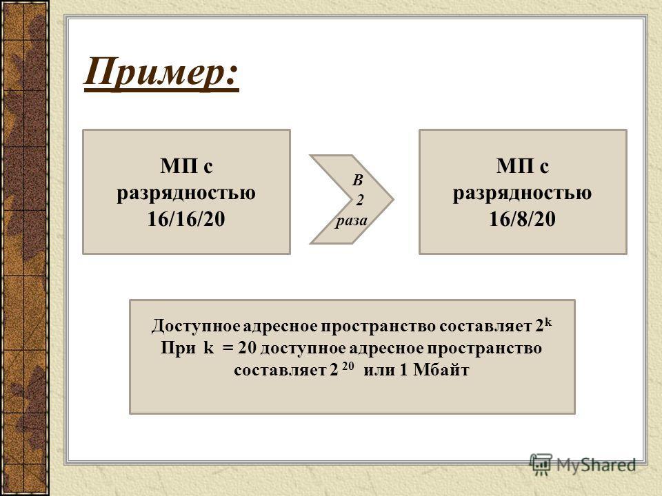 Пример: МП с разрядностью 16/16/20 МП с разрядностью 16/8/20 В 2 раза Доступное адресное пространство составляет 2 k При k = 20 доступное адресное пространство составляет 2 20 или 1 Мбайт