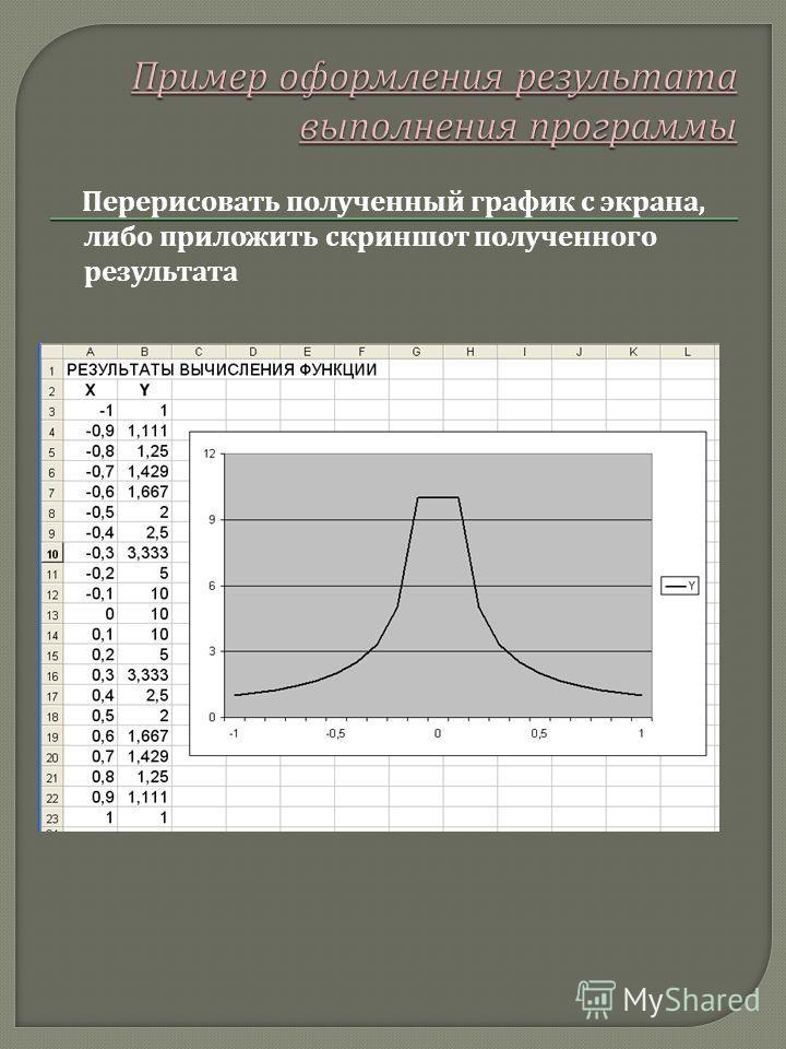 Перерисовать полученный график с экрана, либо приложить скриншот полученного результата