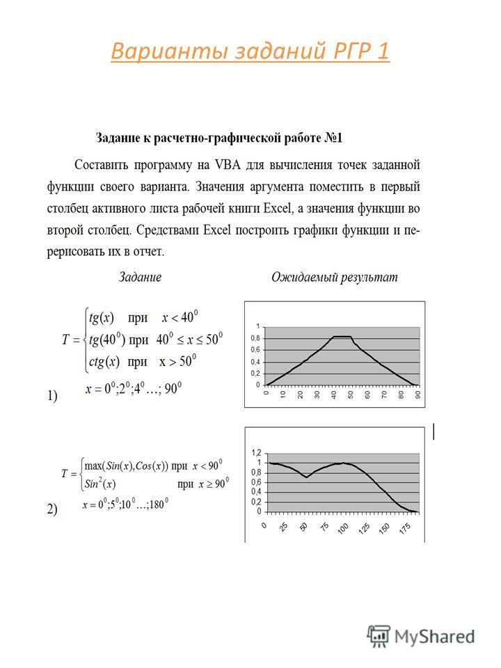 Варианты заданий РГР 1
