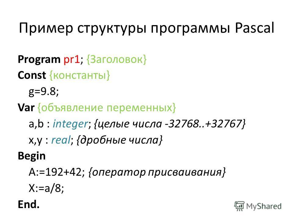 Пример структуры программы Pascal Program pr1; {Заголовок} Const {константы} g=9.8; Var {объявление переменных} a,b : integer; {целые числа -32768..+32767} x,y : real; {дробные числа} Begin A:=192+42; {оператор присваивания} X:=a/8; End.