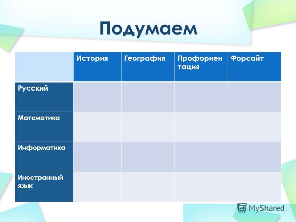ИсторияГеографияПрофориен тация Форсайт Русский Математика Информатика Иностранный язык