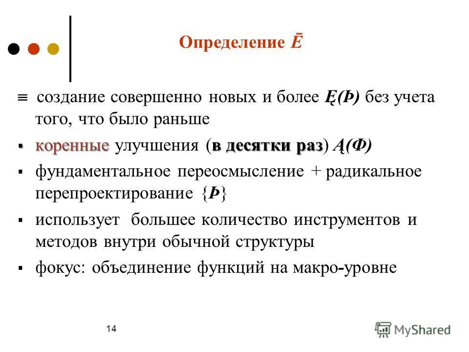 Определение Ē создание совершенно новых и более Ę(Þ) без учета того, что было раньше коренныев десятки раз коренные улучшения (в десятки раз) Ą(Ф) фундаментальное переосмысление + радикальное перепроектирование {Þ} использует большее количество инстр