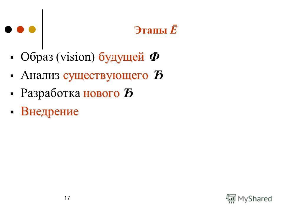 Этапы Ē будущей Образ (vision) будущей Ф существующего Анализ существующего Ђ нового Разработка нового Ђ Внедрение Внедрение 17