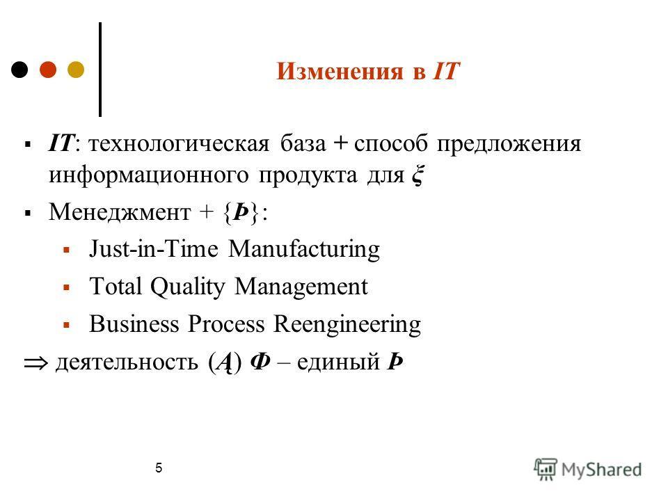 Изменения в IT IT: технологическая база + способ предложения информационного продукта для ξ Менеджмент + {Þ}: Just-in-Time Manufacturing Total Quality Management Business Process Reengineering деятельность (Ą) Ф – единый Þ 5
