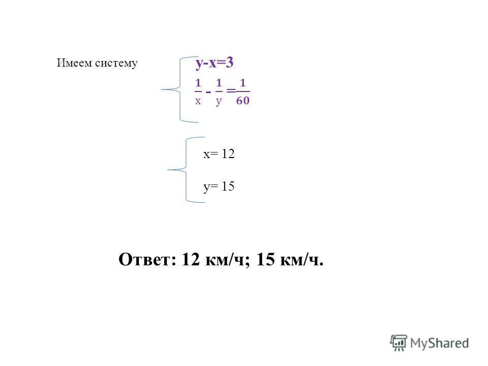 Имеем систему у-х=3 х= 12 у= 15 Ответ: 12 км/ч; 15 км/ч.