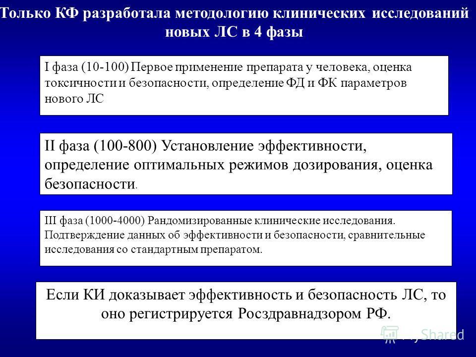 Только КФ разработала методологию клинических исследований новых ЛС в 4 фазы I фаза (10-100) Первое применение препарата у человека, оценка токсичности и безопасности, определение ФД и ФК параметров нового ЛС II фаза (100-800) Установление эффективно