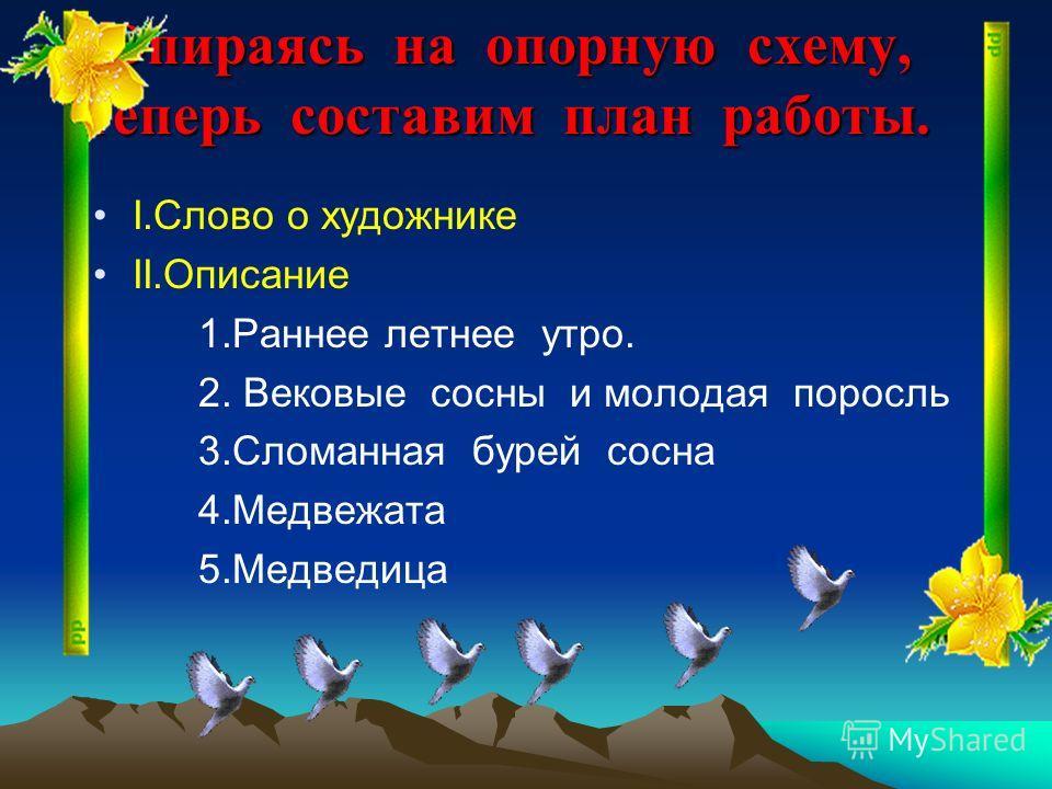 На экране появляется опорная схема плана ІІ.Основная часть І. Введение ІІІ.Заключение