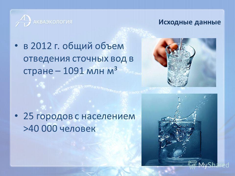 Исходные данные в 2012 г. общий объем отведения сточных вод в стране – 1091 млн м³ 25 городов с населением >40 000 человек