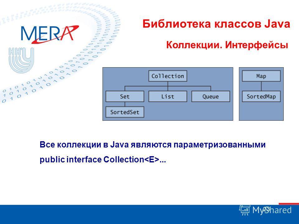 23 Библиотека классов Java Коллекции. Интерфейсы Все коллекции в Java являются параметризованными public interface Collection...