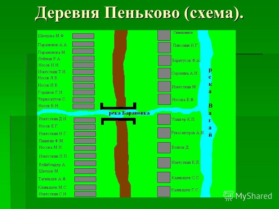 Деревня Пеньково (схема).