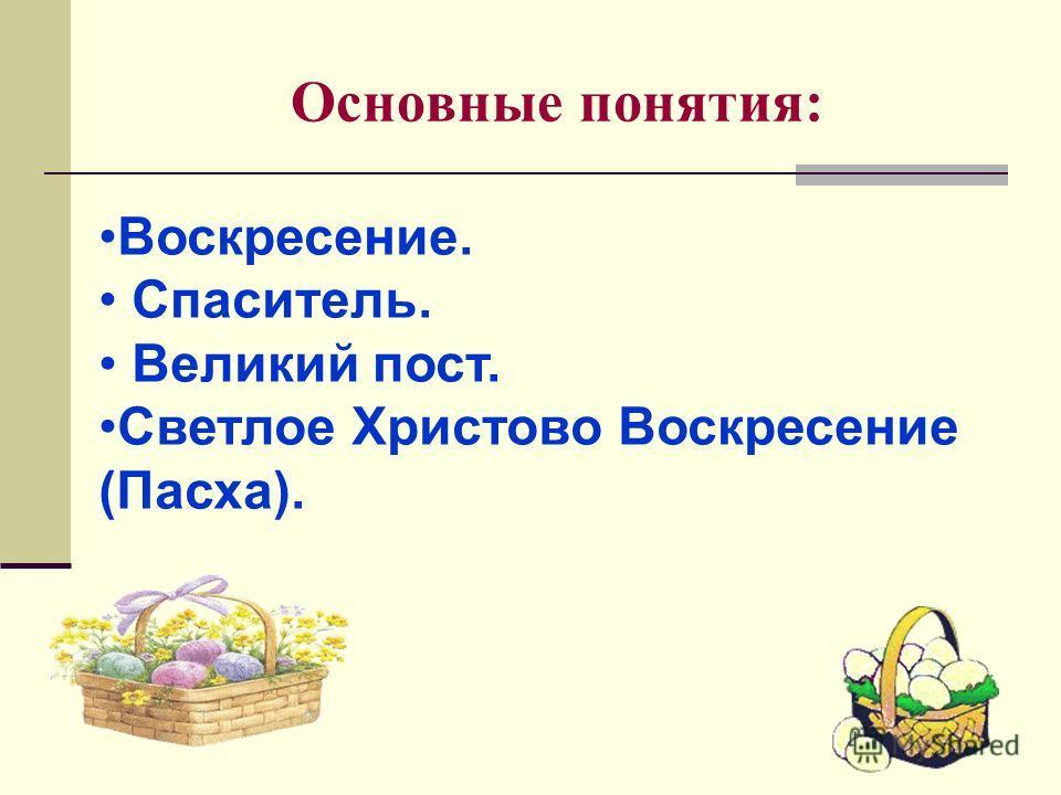 Формирование духовно-нравственной личности на основе православных культурных традиций русского народа. Цель урока: