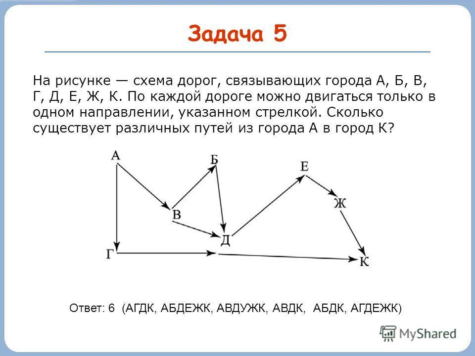 Задача 5 На рисунке схема дорог, связывающих города А, Б, В, Г, Д, Е, Ж, К. По каждой дороге можно двигаться только в одном направлении, указанном стрелкой. Сколько существует различных путей из города А в город К? Ответ: 6 (АГДК, АБДЕЖК, АВДУЖК, АВД