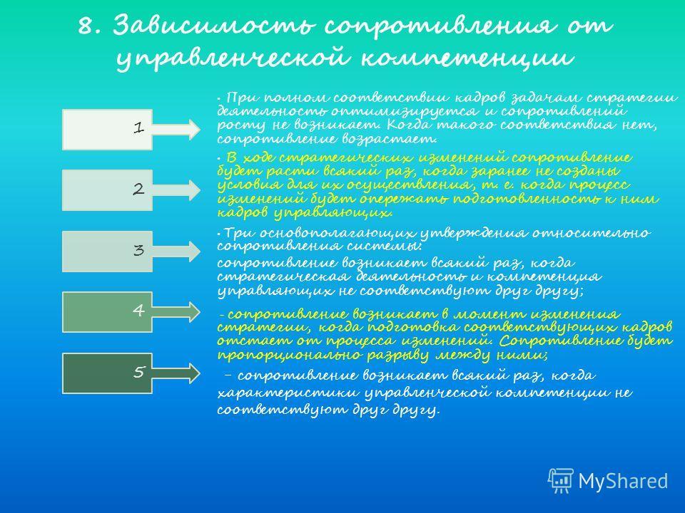 8. Зависимость сопротивления от управленческой компетенции При полном соответствии кадров задачам стратегии деятельность оптимизируется и сопротивлений росту не возникает. Когда такого соответствия нет, сопротивление возрастает. В ходе стратегических