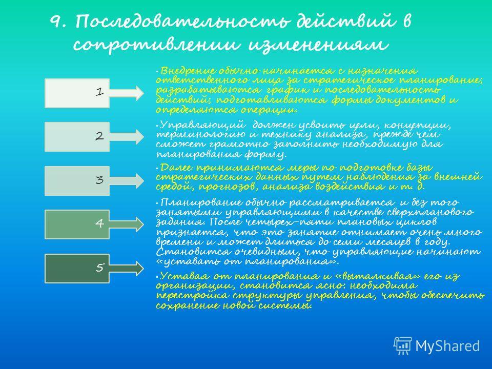 9. Последовательность действий в сопротивлении изменениям Внедрение обычно начинается с назначения ответственного лица за стратегическое планирование; разрабатываются график и последовательность действий; подготавливаются формы документов и определяю