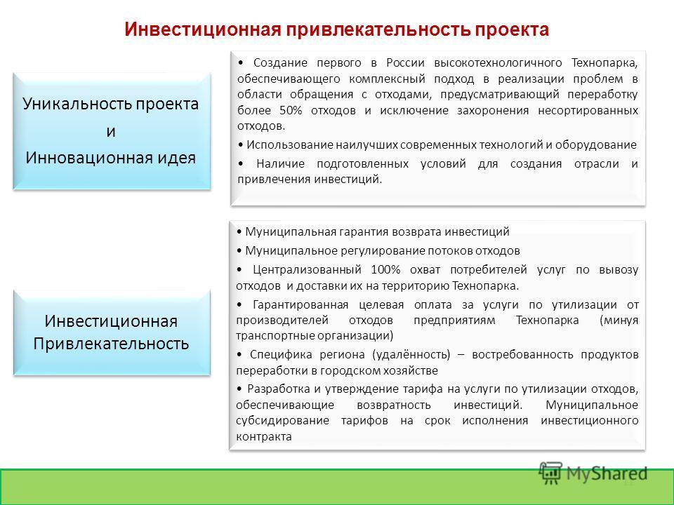 11 Инвестиционная привлекательность проекта Уникальность проекта и Инновационная идея Уникальность проекта и Инновационная идея Инвестиционная Привлекательность Создание первого в России высокотехнологичного Технопарка, обеспечивающего комплексный по