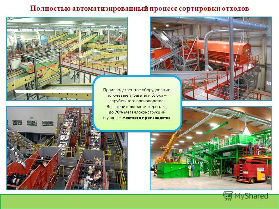 21 Полностью автоматизированный процесс сортировки отходов Производственное оборудование: ключевые агрегаты и блоки – зарубежного производства, Все строительные материалы, до 70% металлоконструкций и узлов – местного производства. Производственное об
