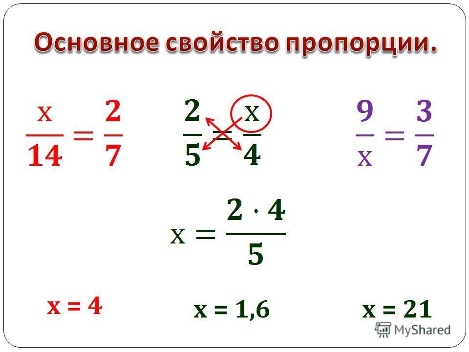 х = 1,6 х = 4 х = 21
