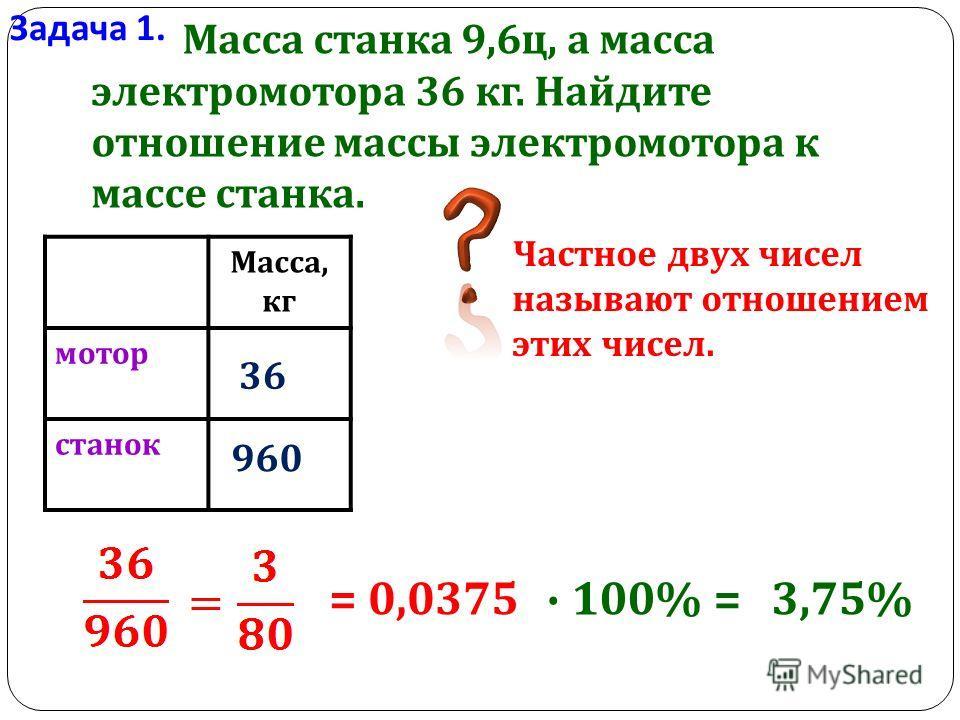 Задача 1. Масса станка 9,6 ц, а масса электромотора 36 кг. Найдите отношение массы электромотора к массе станка. 960 960 кг = 0,0375 = 100% =3,75% Масса, кг мотор станок 36 Частное двух чисел называют отношением этих чисел.