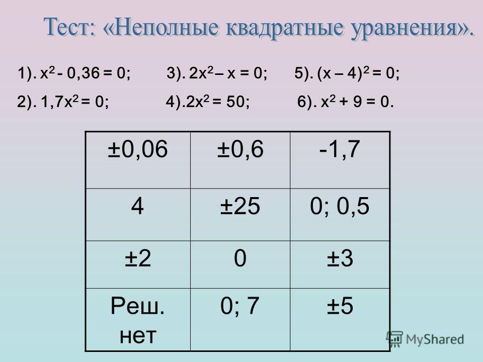±0,06±0,6-1,7 4±250; 0,5 ±20±3 Реш. нет 0; 7±5 1). х 2 - 0,36 = 0; 3). 2х 2 – х = 0; 5). (х – 4) 2 = 0; 2). 1,7х 2 = 0; 4).2х 2 = 50; 6). х 2 + 9 = 0.